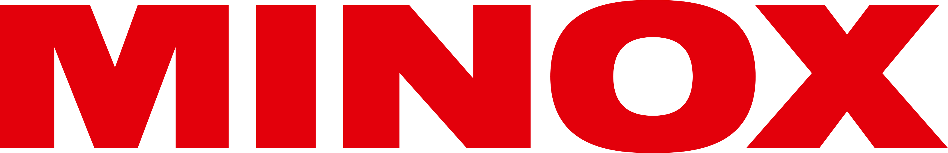 Logo_MINOX_PNG
